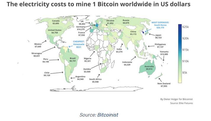 mine 1 bitcoin
